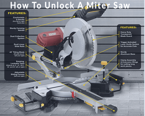How do you unlock a miter saw